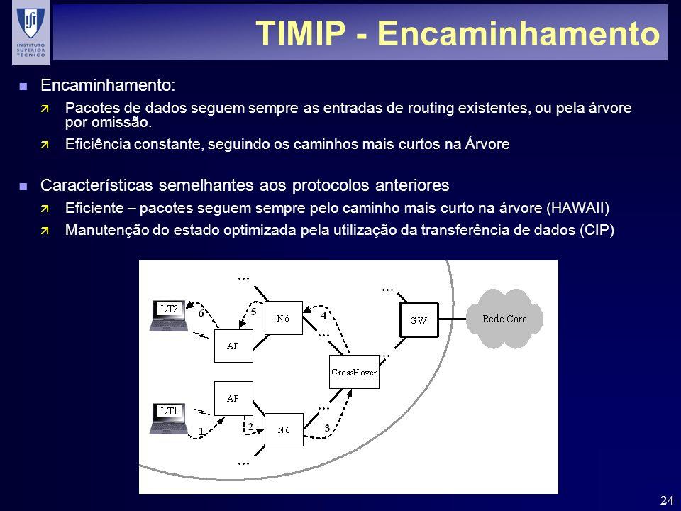 24 TIMIP - Encaminhamento n Encaminhamento: ä Pacotes de dados seguem sempre as entradas de routing existentes, ou pela árvore por omissão. ä Eficiênc