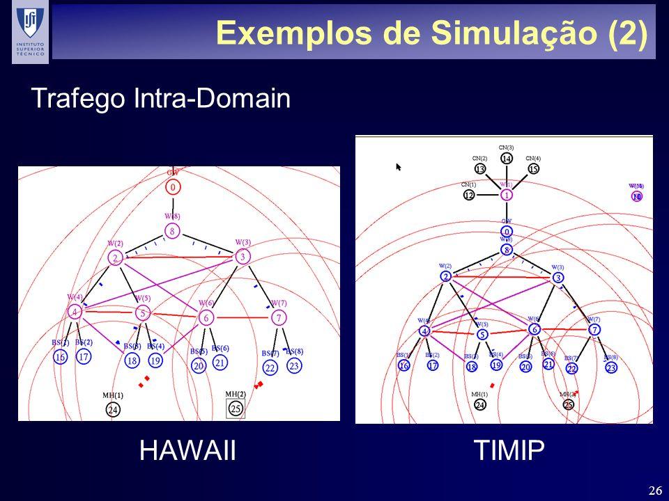 26 Exemplos de Simulação (2) HAWAII TIMIP Trafego Intra-Domain