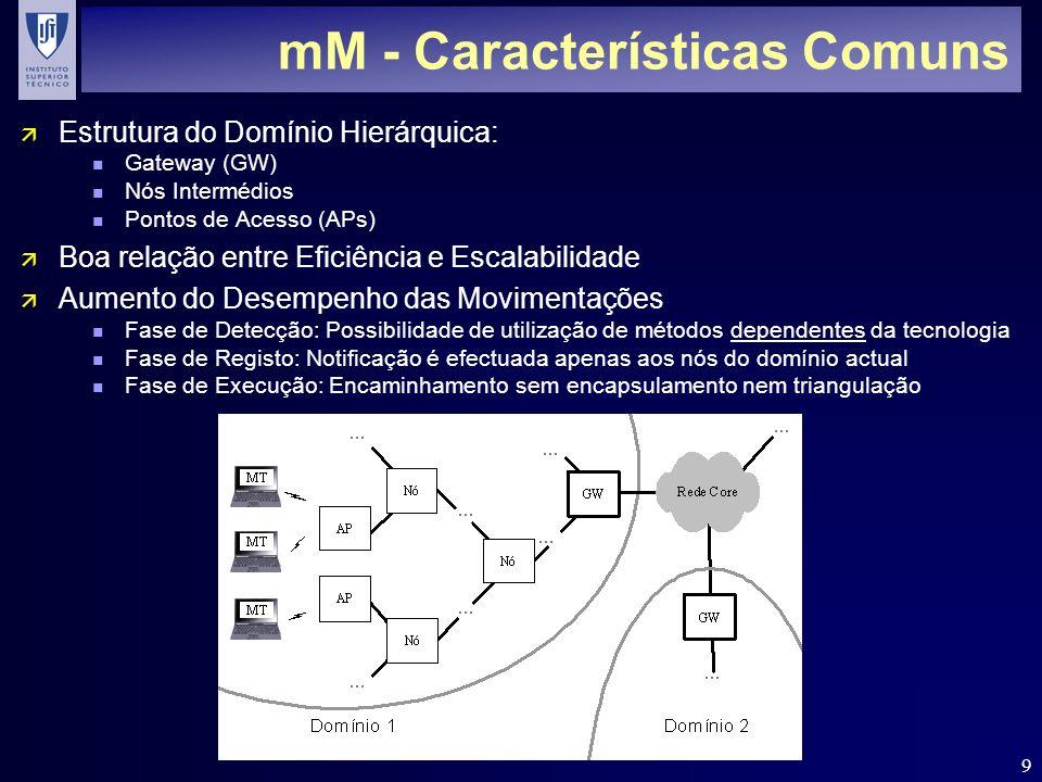 9 mM - Características Comuns ä Estrutura do Domínio Hierárquica: n Gateway (GW) n Nós Intermédios n Pontos de Acesso (APs) ä Boa relação entre Eficiência e Escalabilidade ä Aumento do Desempenho das Movimentações n Fase de Detecção: Possibilidade de utilização de métodos dependentes da tecnologia n Fase de Registo: Notificação é efectuada apenas aos nós do domínio actual n Fase de Execução: Encaminhamento sem encapsulamento nem triangulação