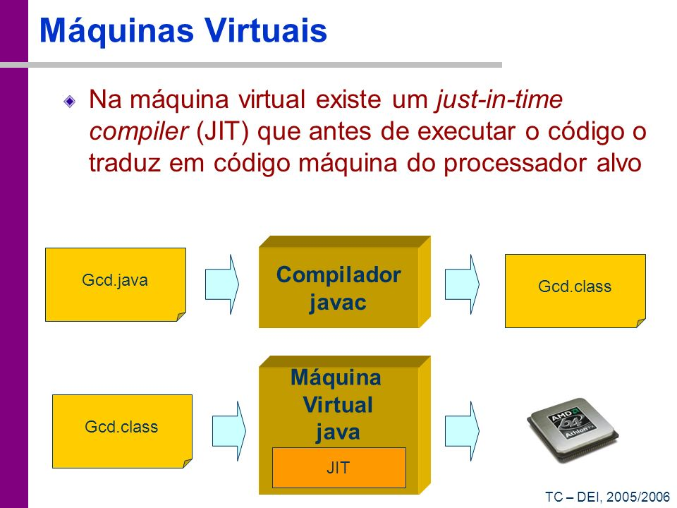 TC – DEI, 2005/2006 Máquinas Virtuais Na máquina virtual existe um just-in-time compiler (JIT) que antes de executar o código o traduz em código máqui