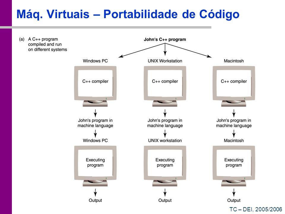 TC – DEI, 2005/2006 Máq. Virtuais – Portabilidade de Código