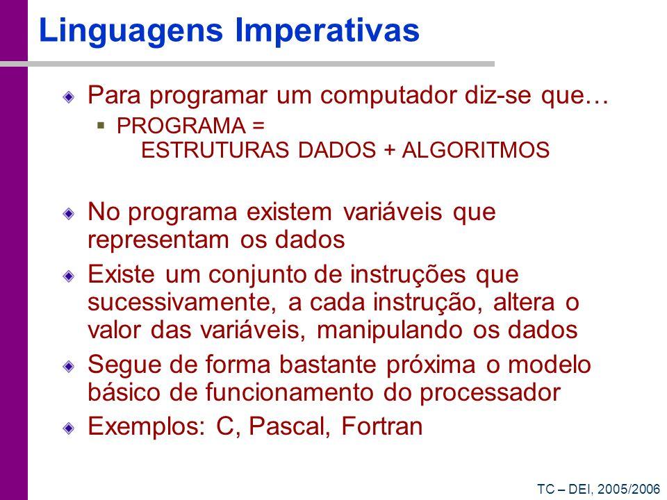 TC – DEI, 2005/2006 Linguagens Imperativas Para programar um computador diz-se que… PROGRAMA = ESTRUTURAS DADOS + ALGORITMOS No programa existem variá