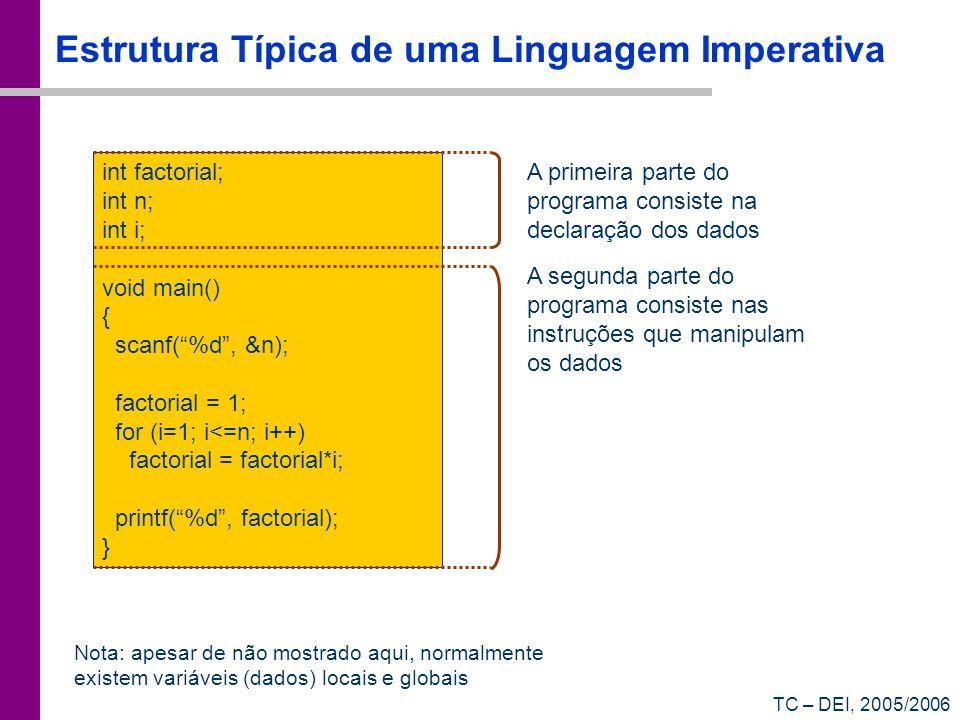 TC – DEI, 2005/2006 Estrutura Típica de uma Linguagem Imperativa int factorial; int n; int i; void main() { scanf(%d, &n); factorial = 1; for (i=1; i<