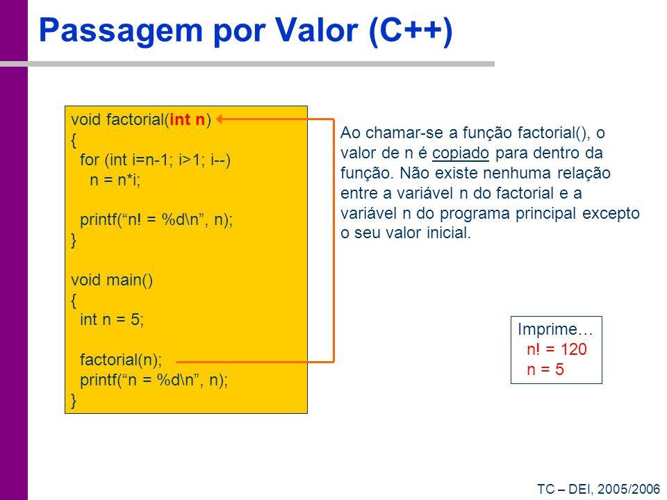 TC – DEI, 2005/2006 Passagem por Valor (C++) void factorial(int n) { for (int i=n-1; i>1; i--) n = n*i; printf(n! = %d\n, n); } void main() { int n =