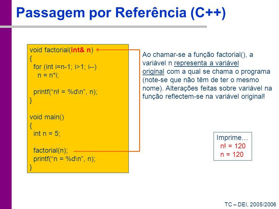 TC – DEI, 2005/2006 Passagem por Referência (C++) void factorial(int& n) { for (int i=n-1; i>1; i--) n = n*i; printf(n! = %d\n, n); } void main() { in
