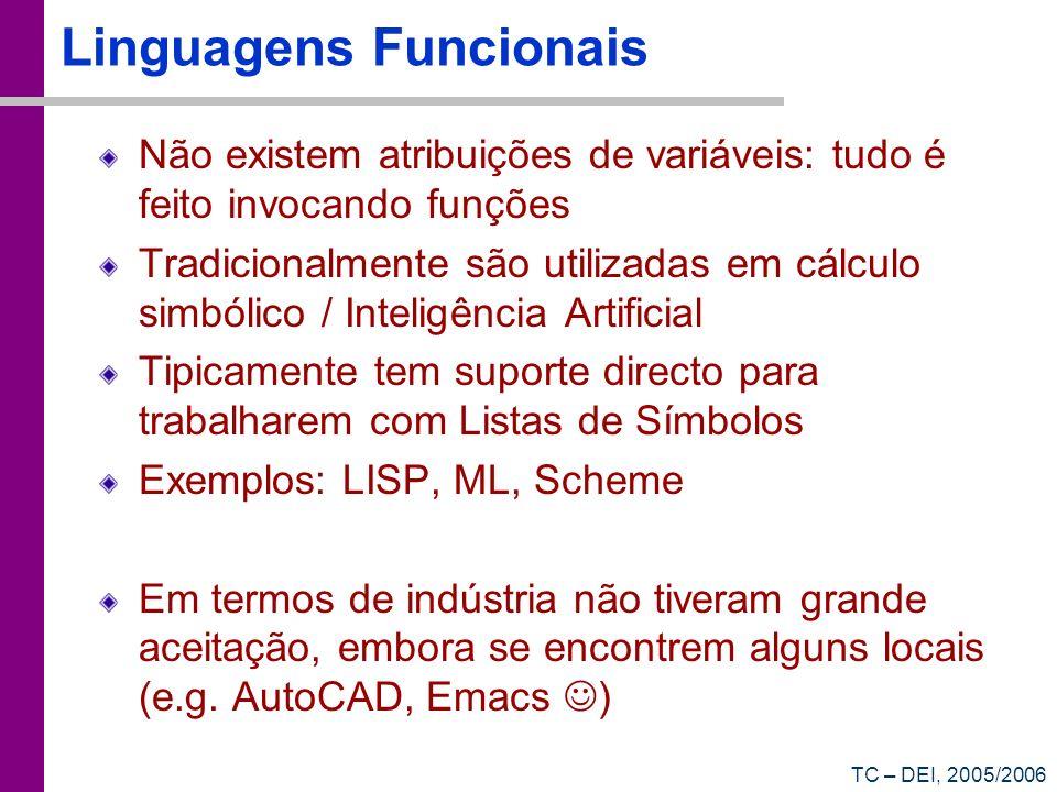 TC – DEI, 2005/2006 Linguagens Funcionais Não existem atribuições de variáveis: tudo é feito invocando funções Tradicionalmente são utilizadas em cálc