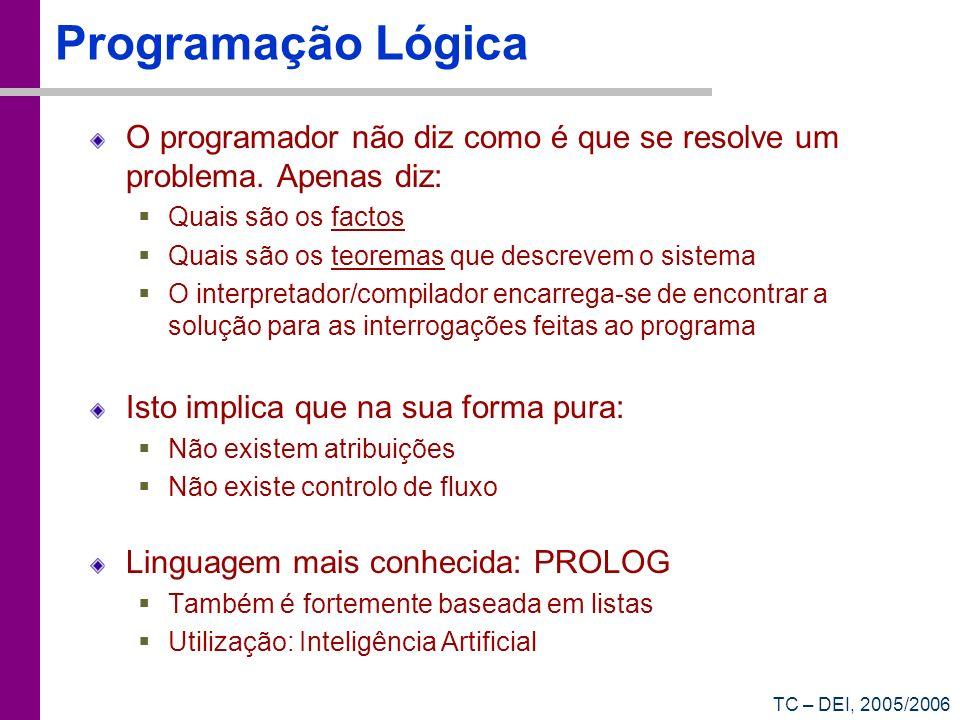 TC – DEI, 2005/2006 Programação Lógica O programador não diz como é que se resolve um problema. Apenas diz: Quais são os factos Quais são os teoremas