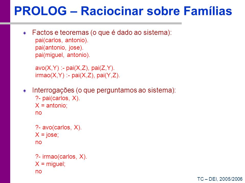 TC – DEI, 2005/2006 PROLOG – Raciocinar sobre Famílias Factos e teoremas (o que é dado ao sistema): pai(carlos, antonio). pai(antonio, jose). pai(migu