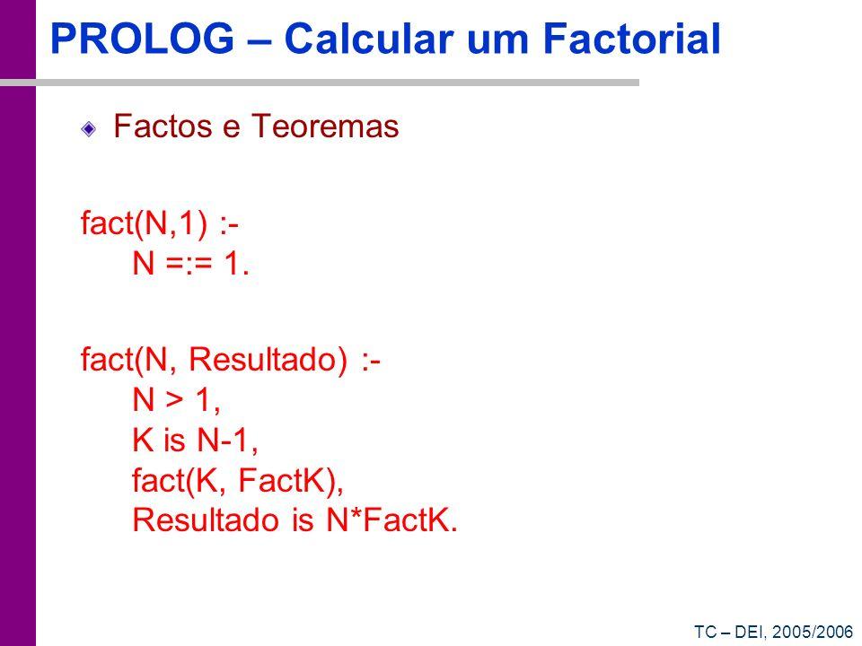 TC – DEI, 2005/2006 PROLOG – Calcular um Factorial Factos e Teoremas fact(N,1) :- N =:= 1. fact(N, Resultado) :- N > 1, K is N-1, fact(K, FactK), Resu