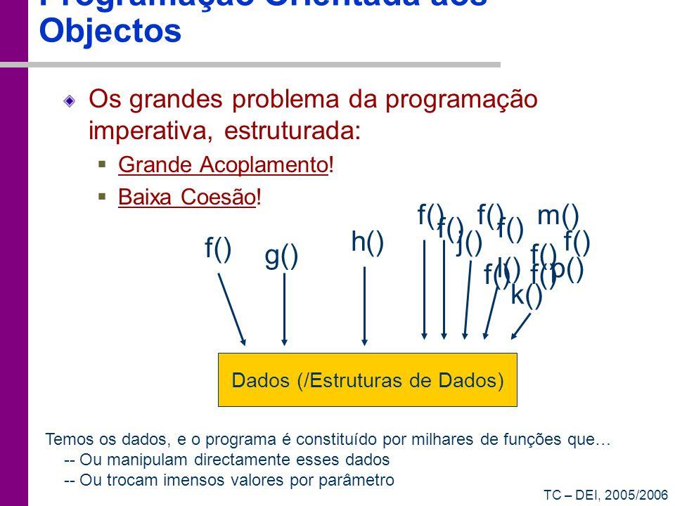 TC – DEI, 2005/2006 Programação Orientada aos Objectos Os grandes problema da programação imperativa, estruturada: Grande Acoplamento! Baixa Coesão! D