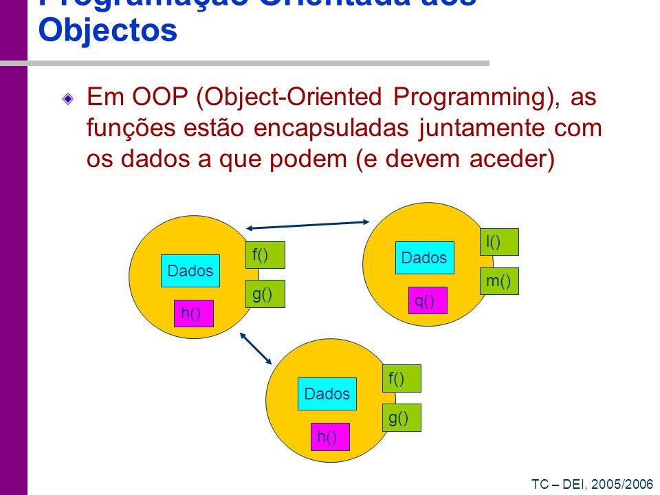 TC – DEI, 2005/2006 Programação Orientada aos Objectos Em OOP (Object-Oriented Programming), as funções estão encapsuladas juntamente com os dados a q