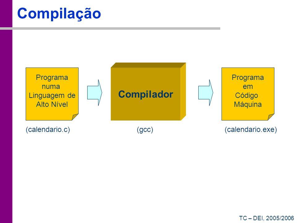 TC – DEI, 2005/2006 Compilação Compilador Programa numa Linguagem de Alto Nível Programa em Código Máquina (calendario.c)(gcc)(calendario.exe)