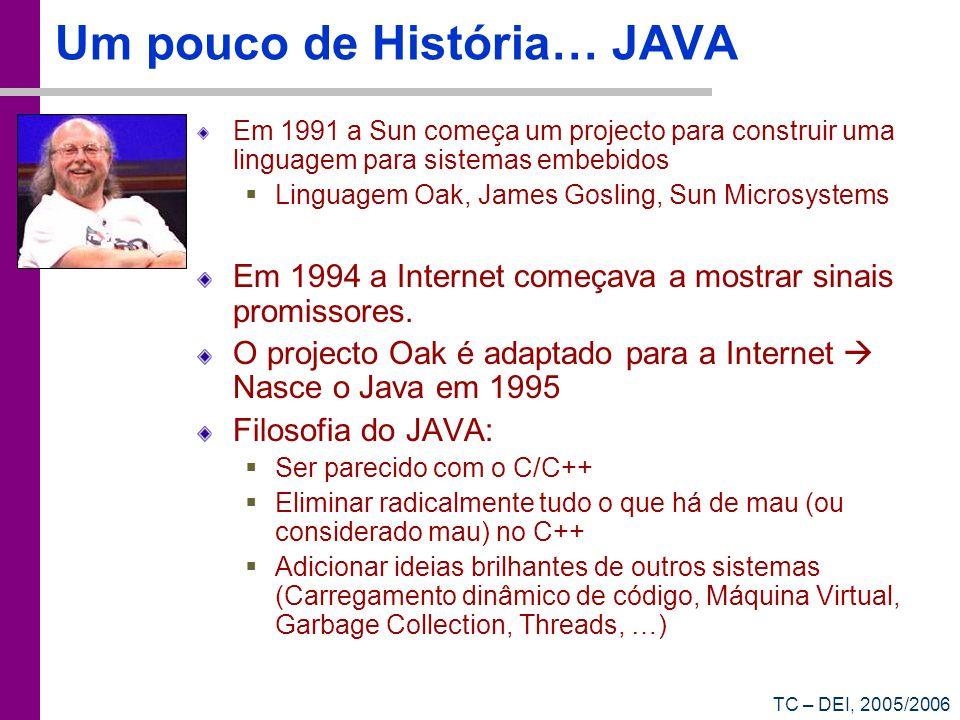 TC – DEI, 2005/2006 Um pouco de História… JAVA Em 1991 a Sun começa um projecto para construir uma linguagem para sistemas embebidos Linguagem Oak, Ja