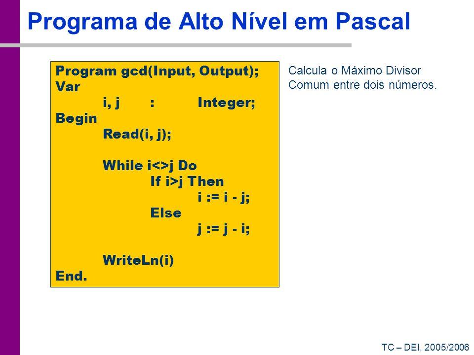 TC – DEI, 2005/2006 Programa de Alto Nível em Pascal Program gcd(Input, Output); Var i, j:Integer; Begin Read(i, j); While i<>j Do If i>j Then i := i