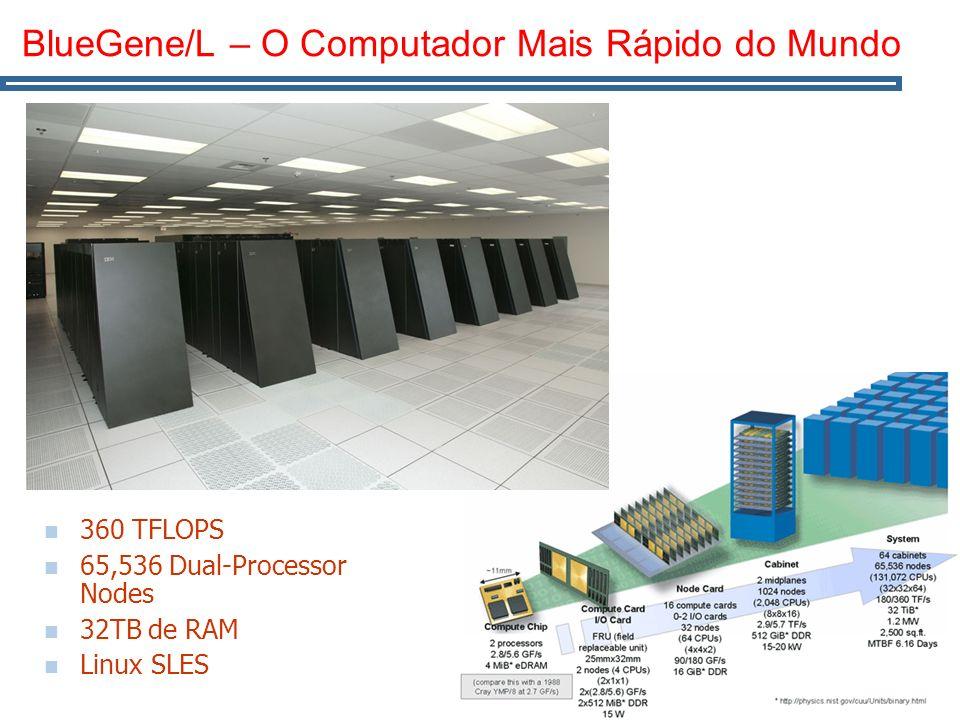 7 BlueGene/L – O Computador Mais Rápido do Mundo 360 TFLOPS 65,536 Dual-Processor Nodes 32TB de RAM Linux SLES