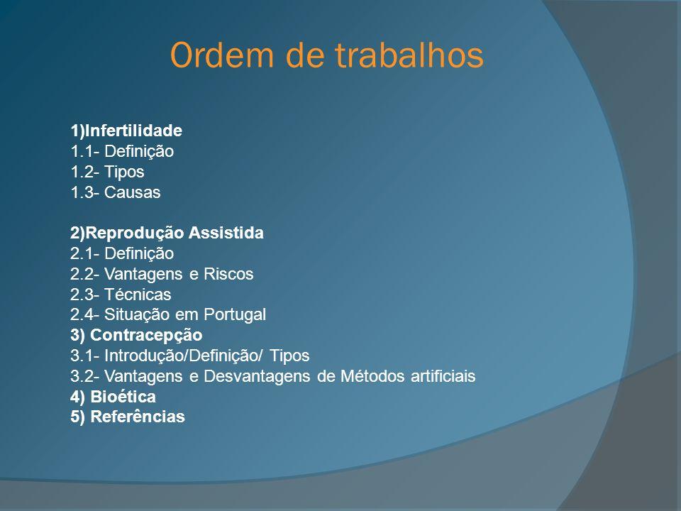 Ordem de trabalhos 1)Infertilidade 1.1- Definição 1.2- Tipos 1.3- Causas 2)Reprodução Assistida 2.1- Definição 2.2- Vantagens e Riscos 2.3- Técnicas 2