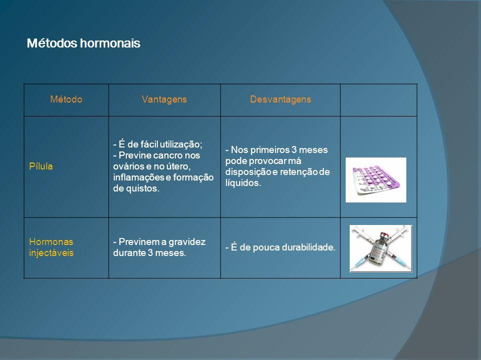 Métodos hormonais MétodoVantagensDesvantagens Pílula - É de fácil utilização; - Previne cancro nos ovários e no útero, inflamações e formação de quist