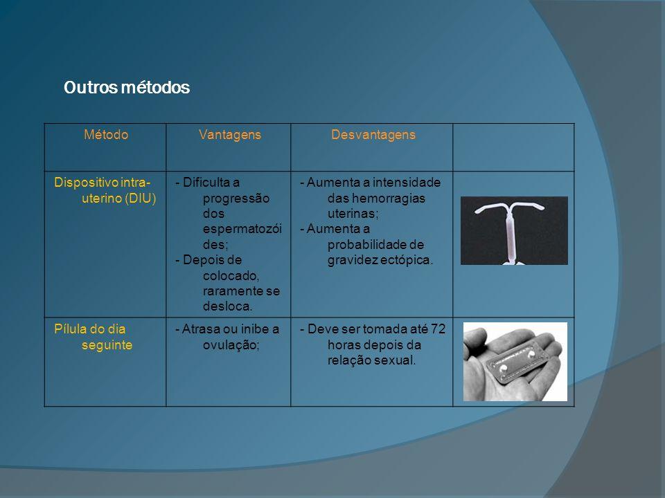 MétodoVantagensDesvantagens Dispositivo intra- uterino (DIU) - Dificulta a progressão dos espermatozói des; - Depois de colocado, raramente se desloca