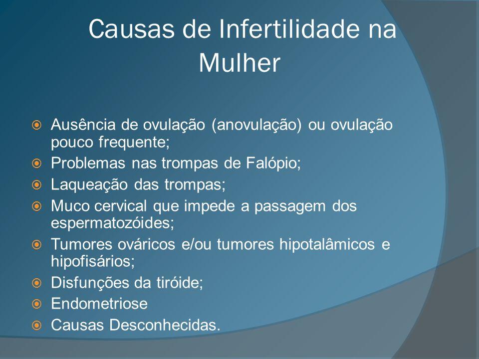 Causas de Infertilidade na Mulher Ausência de ovulação (anovulação) ou ovulação pouco frequente; Problemas nas trompas de Falópio; Laqueação das tromp