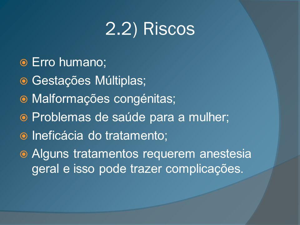 2.2) Riscos Erro humano; Gestações Múltiplas; Malformações congénitas; Problemas de saúde para a mulher; Ineficácia do tratamento; Alguns tratamentos