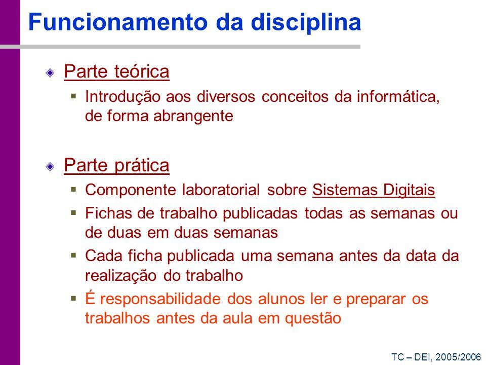 TC – DEI, 2005/2006 Funcionamento da disciplina Parte teórica Introdução aos diversos conceitos da informática, de forma abrangente Parte prática Comp