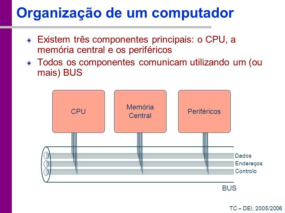 TC – DEI, 2005/2006 Organização de um computador Existem três componentes principais: o CPU, a memória central e os periféricos Todos os componentes c