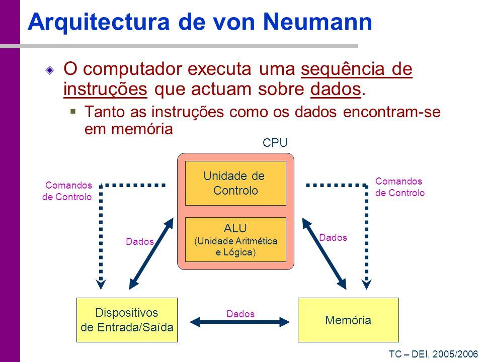 TC – DEI, 2005/2006 Arquitectura de von Neumann O computador executa uma sequência de instruções que actuam sobre dados. Tanto as instruções como os d