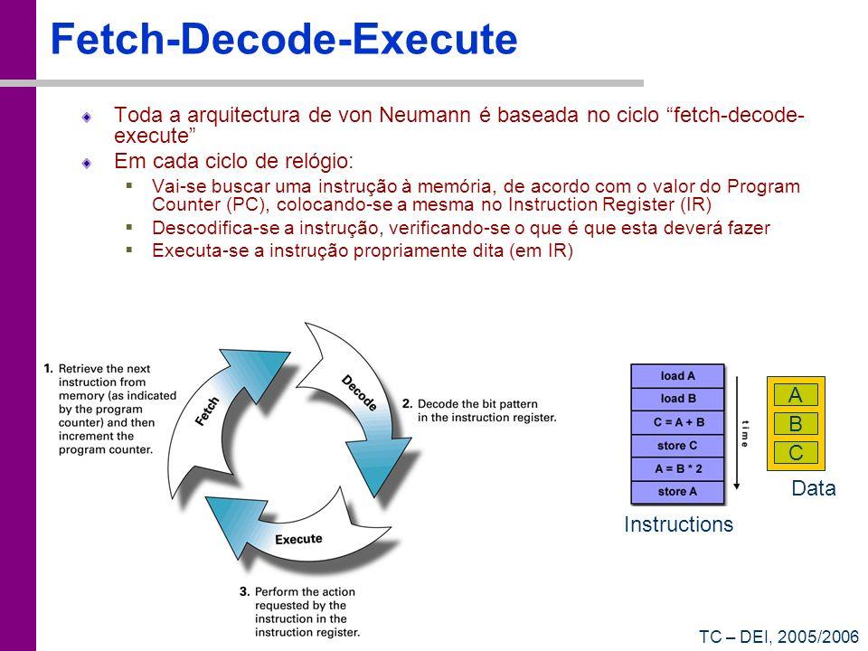 TC – DEI, 2005/2006 Fetch-Decode-Execute Toda a arquitectura de von Neumann é baseada no ciclo fetch-decode- execute Em cada ciclo de relógio: Vai-se