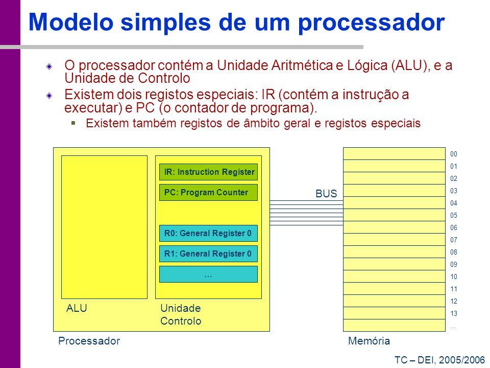 TC – DEI, 2005/2006 Modelo simples de um processador O processador contém a Unidade Aritmética e Lógica (ALU), e a Unidade de Controlo Existem dois re