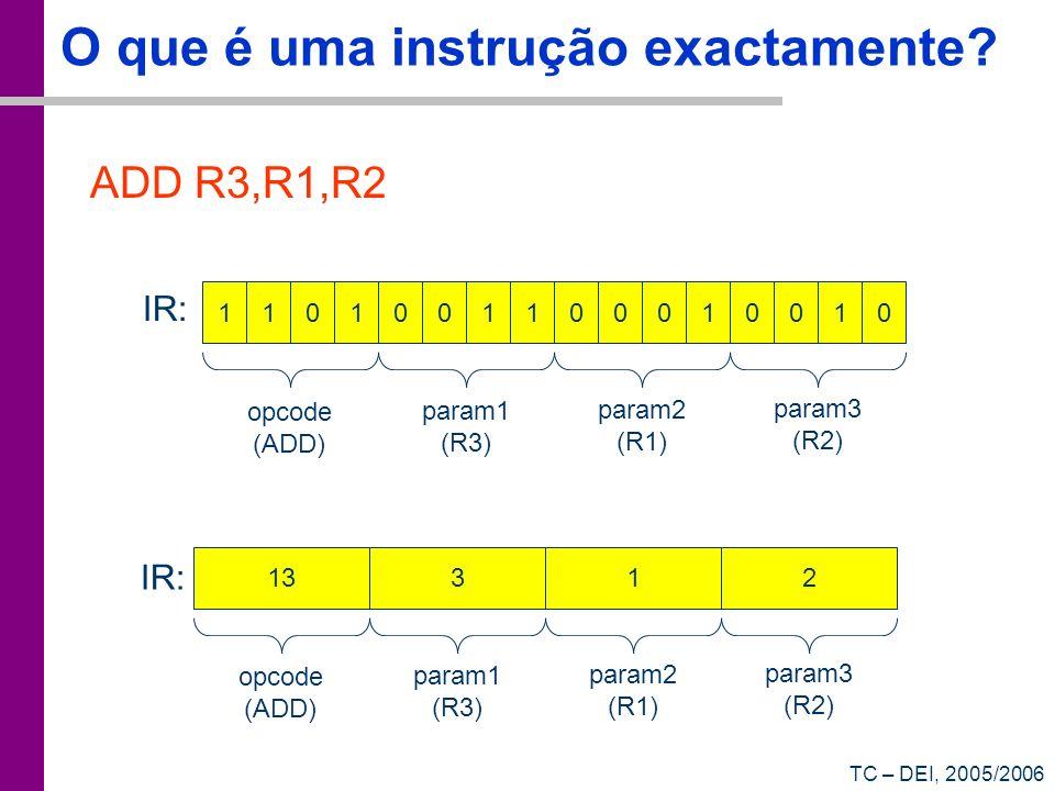 TC – DEI, 2005/2006 O que é uma instrução exactamente? ADD R3,R1,R2 1101001100010010 opcode (ADD) param1 (R3) param2 (R1) param3 (R2) IR: 13312 opcode