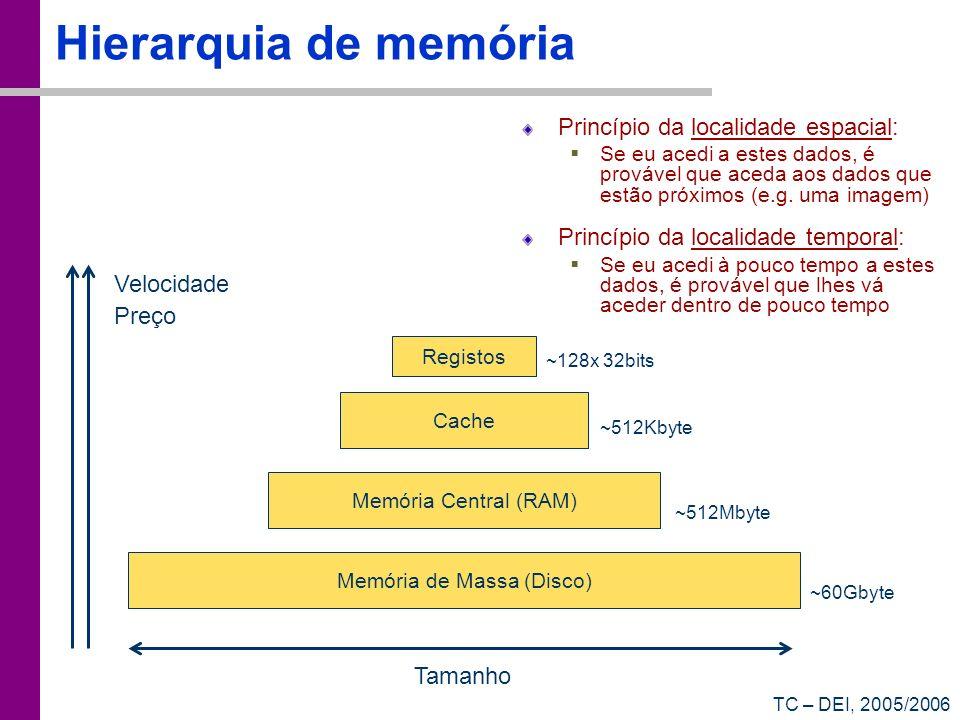 TC – DEI, 2005/2006 Hierarquia de memória Princípio da localidade espacial: Se eu acedi a estes dados, é provável que aceda aos dados que estão próxim