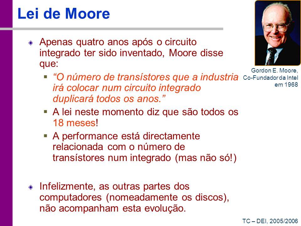 Lei de Moore Apenas quatro anos após o circuito integrado ter sido inventado, Moore disse que: O número de transístores que a industria irá colocar nu