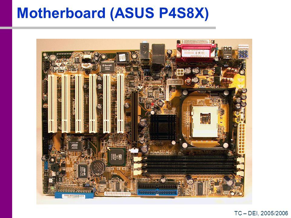 TC – DEI, 2005/2006 Motherboard (ASUS P4S8X)