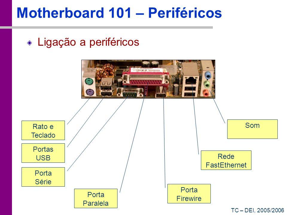 TC – DEI, 2005/2006 Motherboard 101 – Periféricos Ligação a periféricos Rato e Teclado Portas USB Porta Série Porta Paralela Porta Firewire Rede FastE