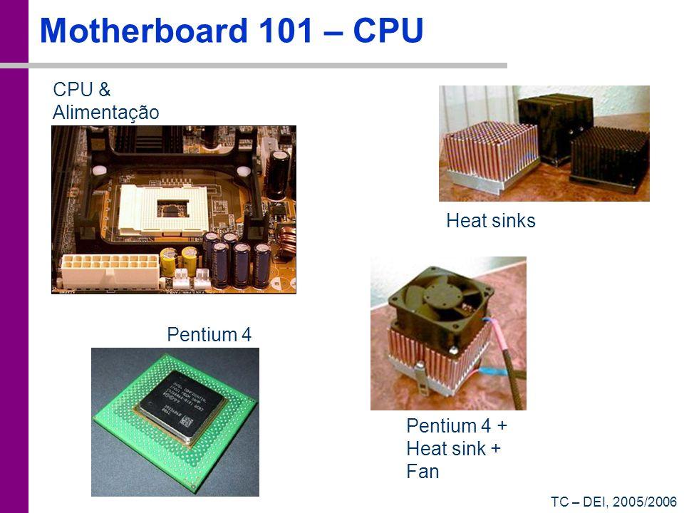 TC – DEI, 2005/2006 Motherboard 101 – CPU CPU & Alimentação Heat sinks Pentium 4 + Heat sink + Fan Pentium 4