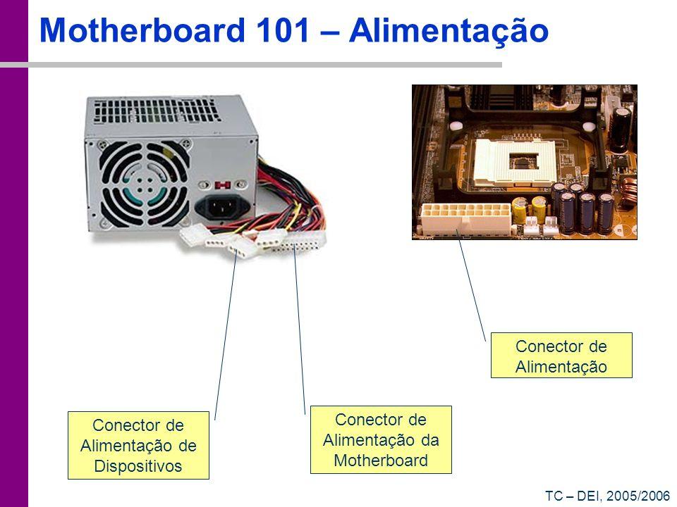TC – DEI, 2005/2006 Motherboard 101 – Alimentação Conector de Alimentação Conector de Alimentação de Dispositivos Conector de Alimentação da Motherboa