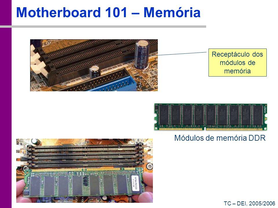 TC – DEI, 2005/2006 Motherboard 101 – Memória Receptáculo dos módulos de memória Módulos de memória DDR