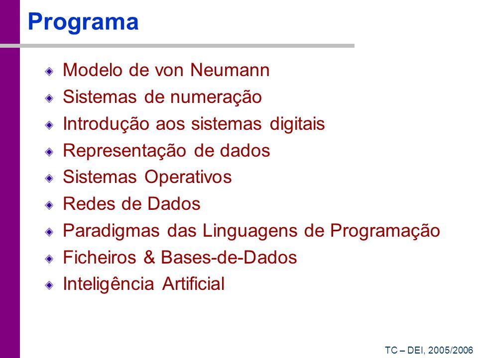 TC – DEI, 2005/2006 Programa Modelo de von Neumann Sistemas de numeração Introdução aos sistemas digitais Representação de dados Sistemas Operativos R