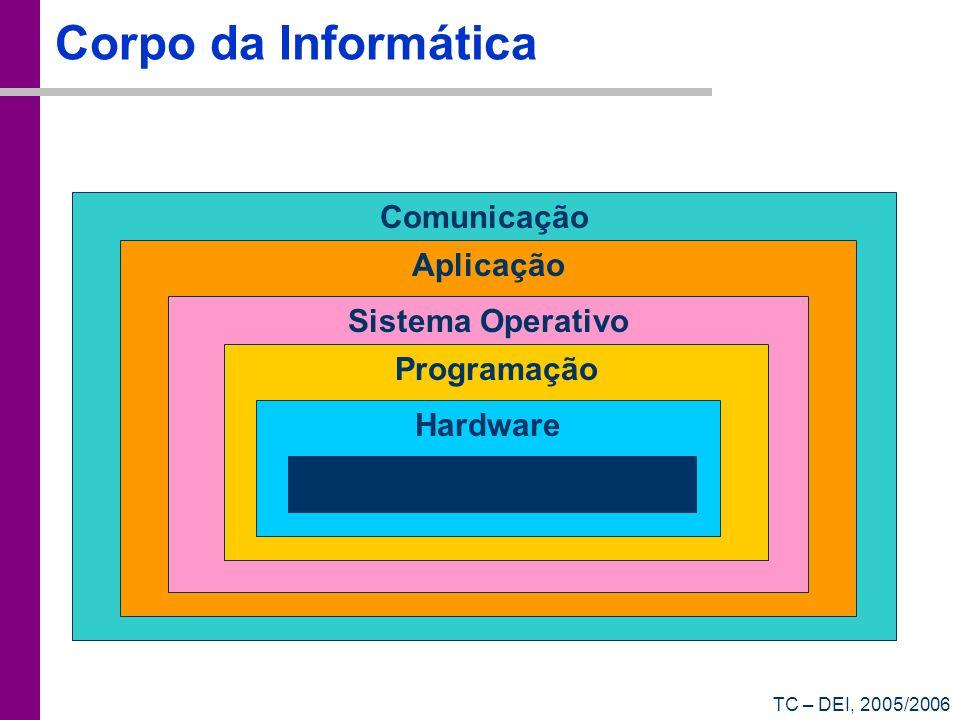TC – DEI, 2005/2006 O que é uma instrução exactamente.
