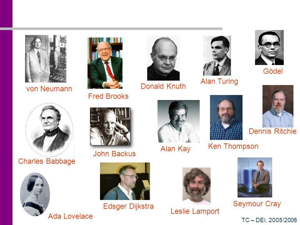 TC – DEI, 2005/2006 John von Neumann (1903-1957) Matemático brilhante, inventor do conceito de stored-program e pai do computador moderno Na verdade, sabe-se que uma boa parte do trabalho foi feito pela equipa de JP Eckert (ENIAC), simplesmente von Neumann não colocou o nome dos outros autores no artigo original Desenhou a máquina IAS que se tornou o protótipo de virtualmente todos os computadores que se seguiram.