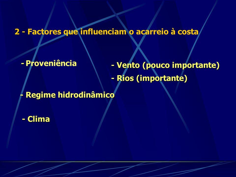 - - Proveniência - Vento (pouco importante) - Rios (importante) - Regime hidrodinâmico - Clima 2 - 2 - Factores que influenciam o acarreio à costa