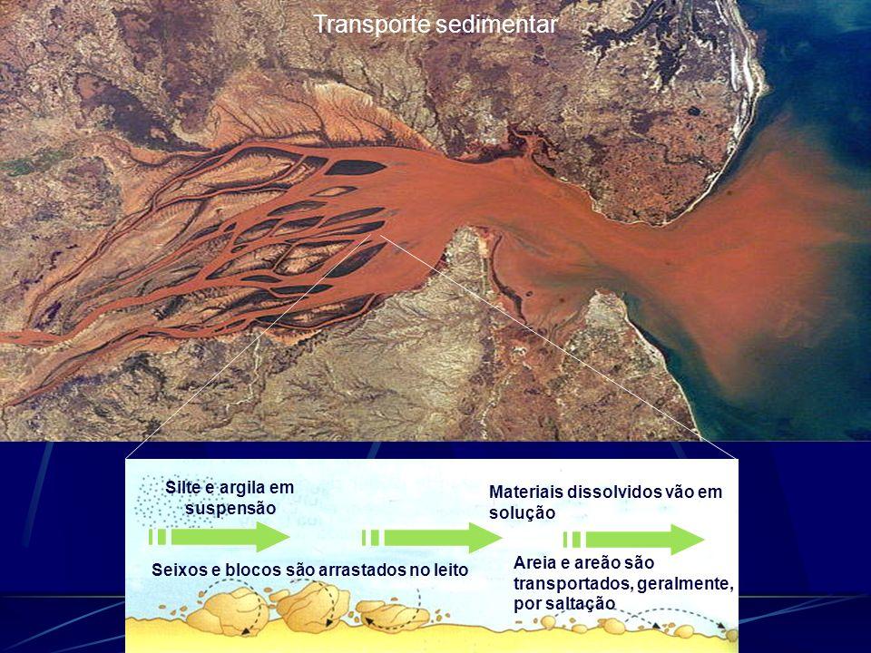 Transporte sedimentar Silte e argila em suspensão Seixos e blocos são arrastados no leito Materiais dissolvidos vão em solução Areia e areão são trans