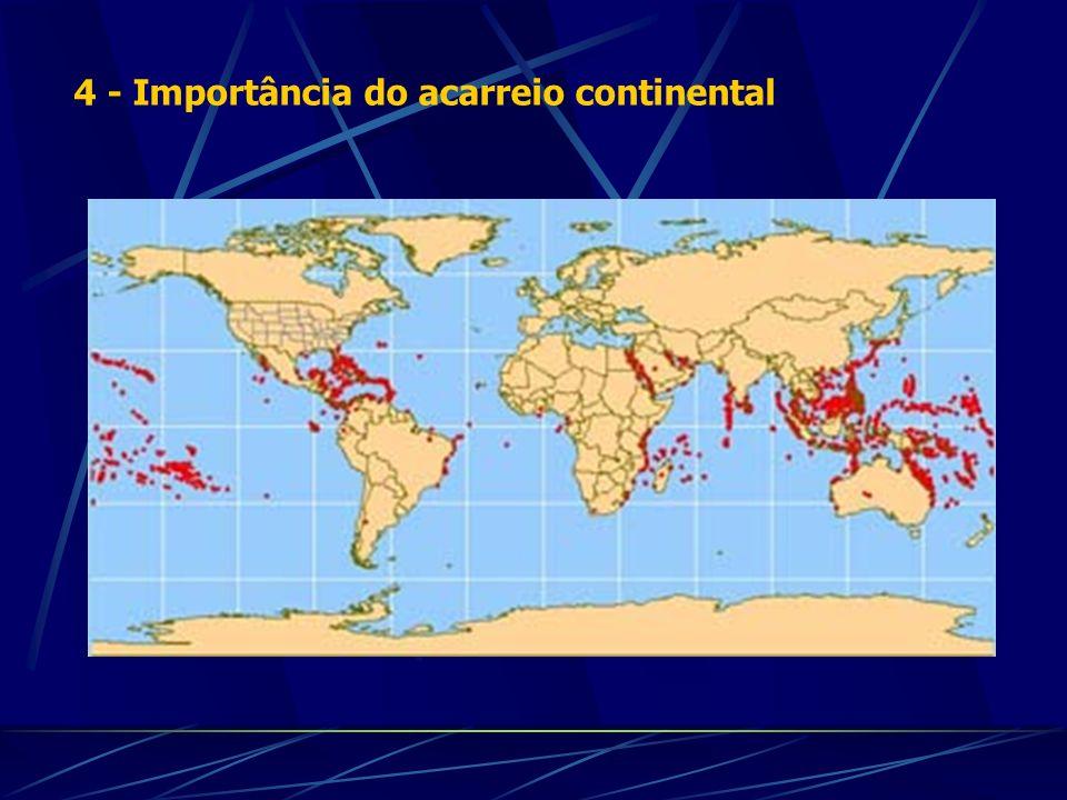 - Nível do mar com estável: * Costas em acumulação – Progradação -- Regressão * A evolução depende da relação entre a velocidade da subida e o volume de acarreios * Costas em erosão – Retrogradação -- Transgressão - Nível do mar ascendente: - Nível do mar descendente: * Costas em acumulação – Progradação -- Regressão * A evolução depende da relação entre a velocidade da descida e o volume erodido 5 - Relação com o nível do mar