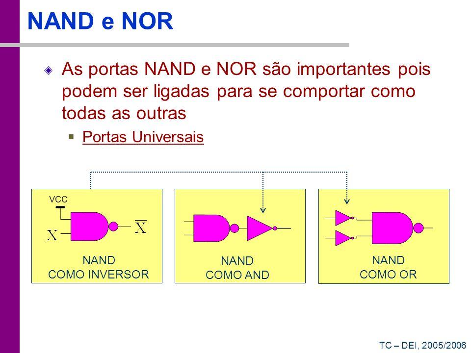 TC – DEI, 2005/2006 NAND e NOR As portas NAND e NOR são importantes pois podem ser ligadas para se comportar como todas as outras Portas Universais NA