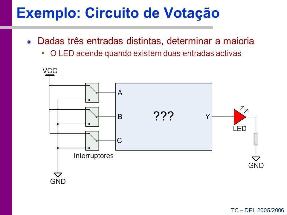 TC – DEI, 2005/2006 Exemplo: Circuito de Votação Dadas três entradas distintas, determinar a maioria O LED acende quando existem duas entradas activas