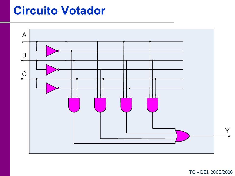TC – DEI, 2005/2006 Circuito Votador