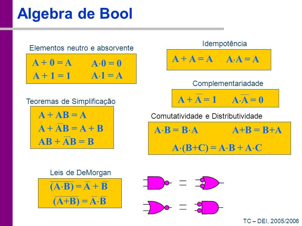 TC – DEI, 2005/2006 Algebra de Bool A + 0 = A A + 1 = 1 A 0 = 0 A 1 = A Elementos neutro e absorvente A A = A A + A = A Idempotência A + A = 1 A A = 0
