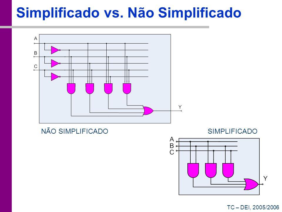 TC – DEI, 2005/2006 Simplificado vs. Não Simplificado NÃO SIMPLIFICADOSIMPLIFICADO