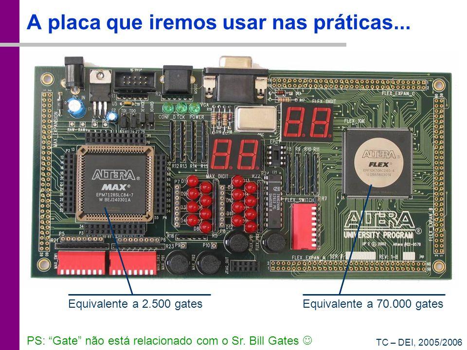 TC – DEI, 2005/2006 A placa que iremos usar nas práticas... Equivalente a 2.500 gatesEquivalente a 70.000 gates PS: Gate não está relacionado com o Sr