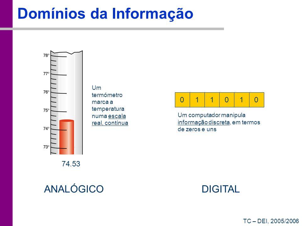 TC – DEI, 2005/2006 Domínios da Informação (2) Nos sistemas electrónicos, tipicamente a informação é representada em termos de tensão num determinado ponto do circuito Tempo (s) Tensão (V) Tempo (s) Tensão (V) +5V (H ou 1) 0V (L ou 0) ANALÓGICODIGITAL